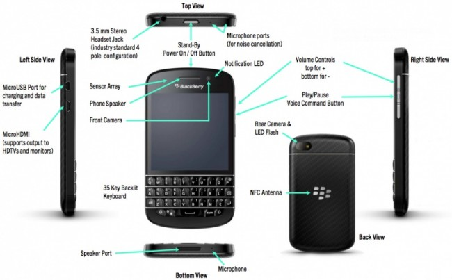 blackberry-q10-hardware-layout