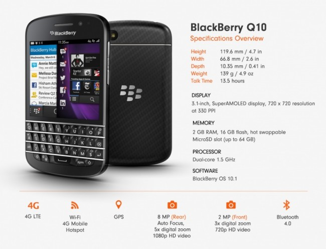 blackberry-q10-specs_0