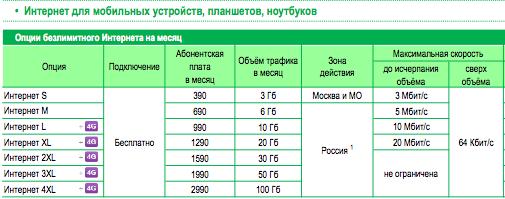 megafon-4g-lte-1