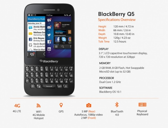 blackberry-q5-specs