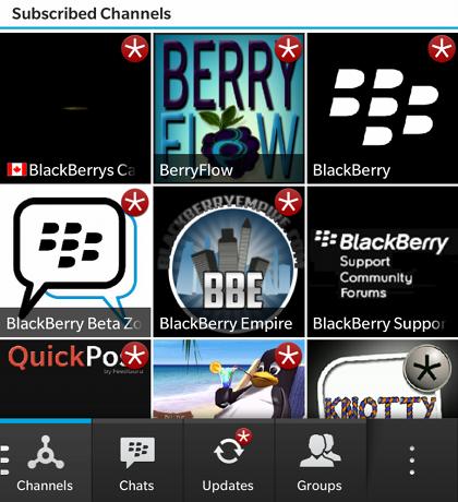 BBM-channels
