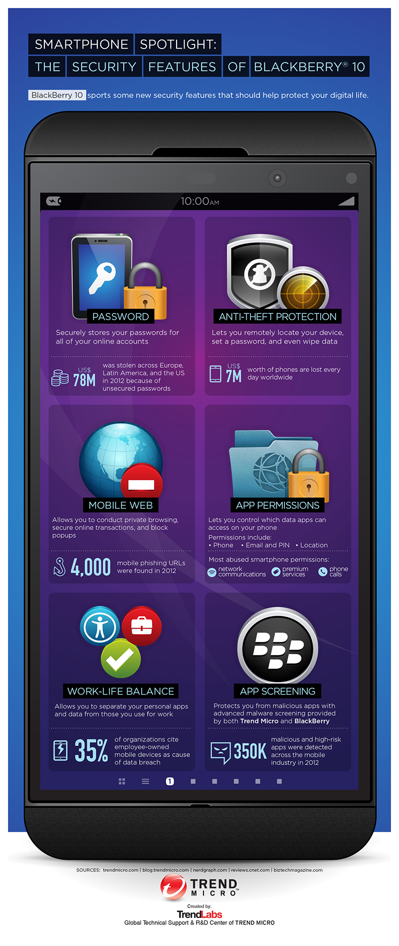 Smartphone Spotlight
