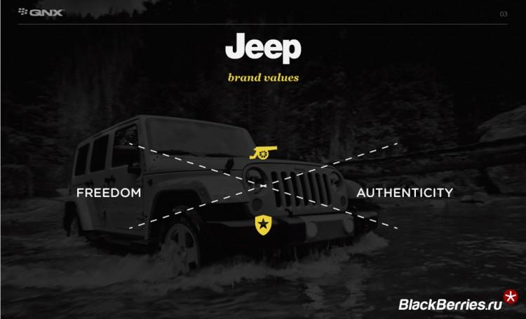 QNX_Jeep