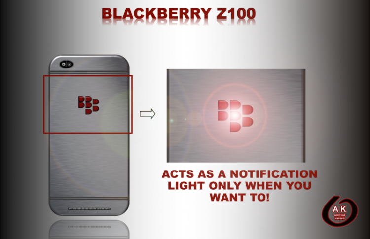 notification concept