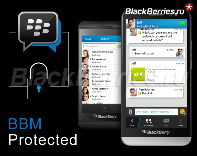 bbm-protected