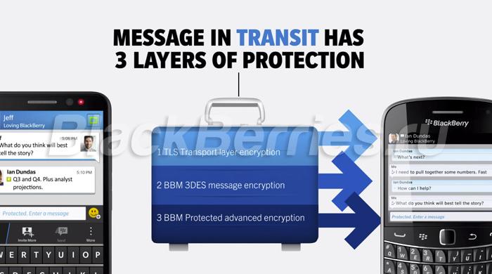 BlackBerry_BBM