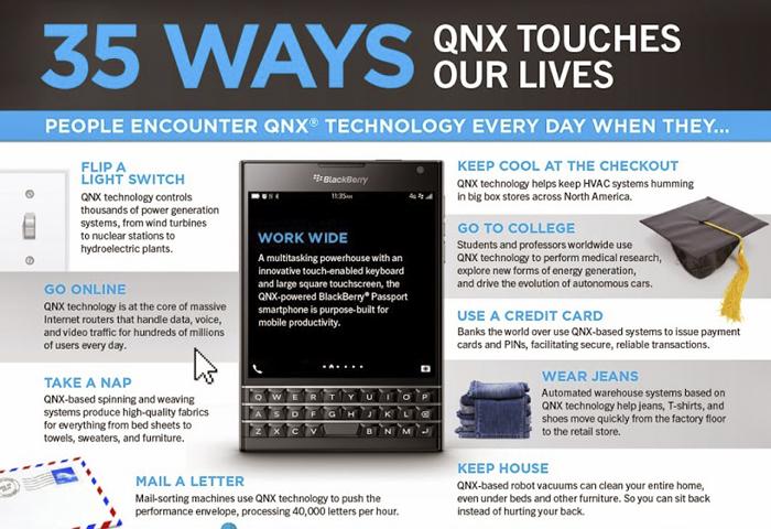 QNX-Info-1