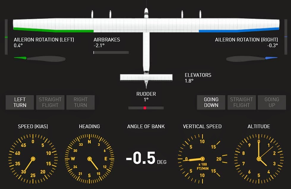 solar_impulse_cockpit_gauges_scaled