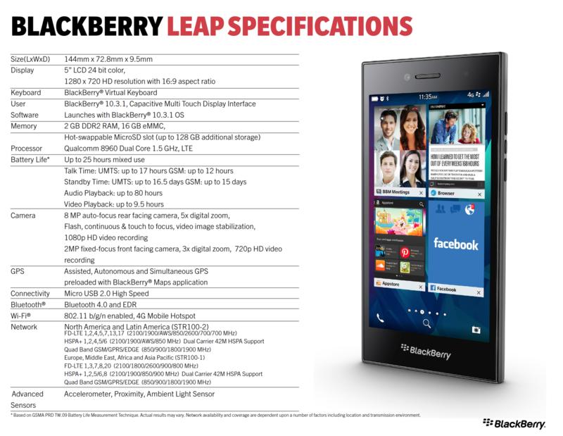 BlackBerry-Leap-Spec-Sheet