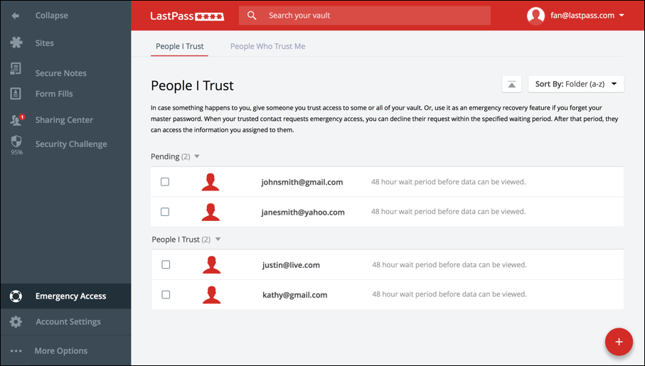lastpass-Emergency-Access