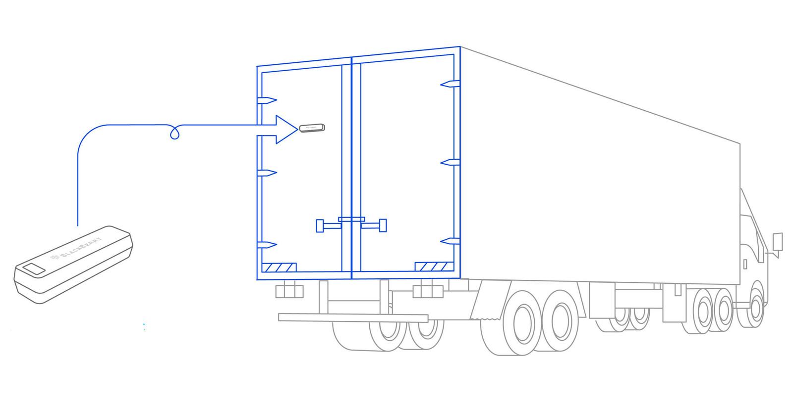 Radar-Tracking-Truck
