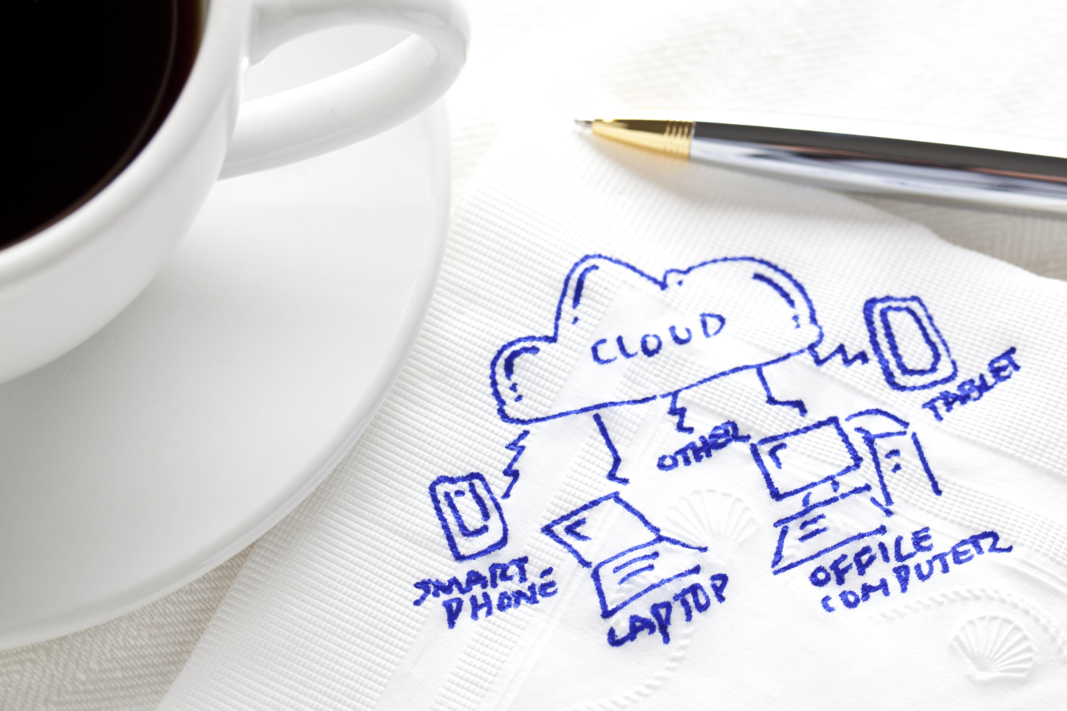 Cloud Computing on Napkin