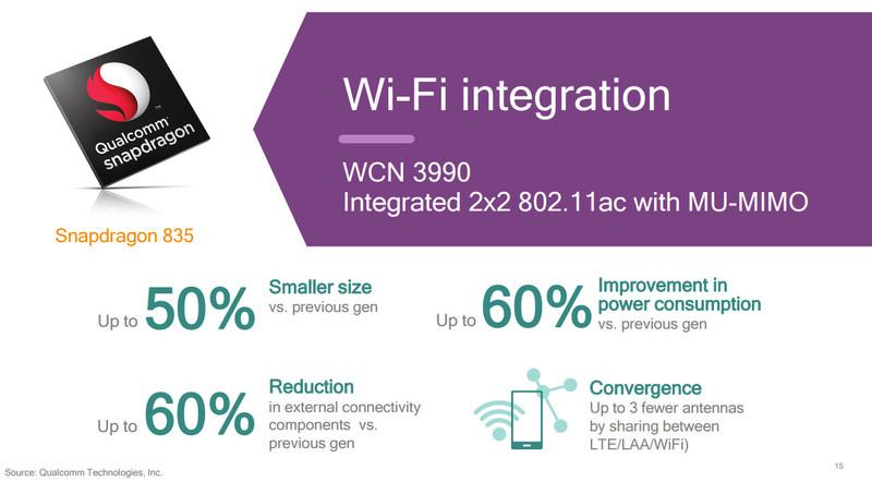 sd835-wi-fi